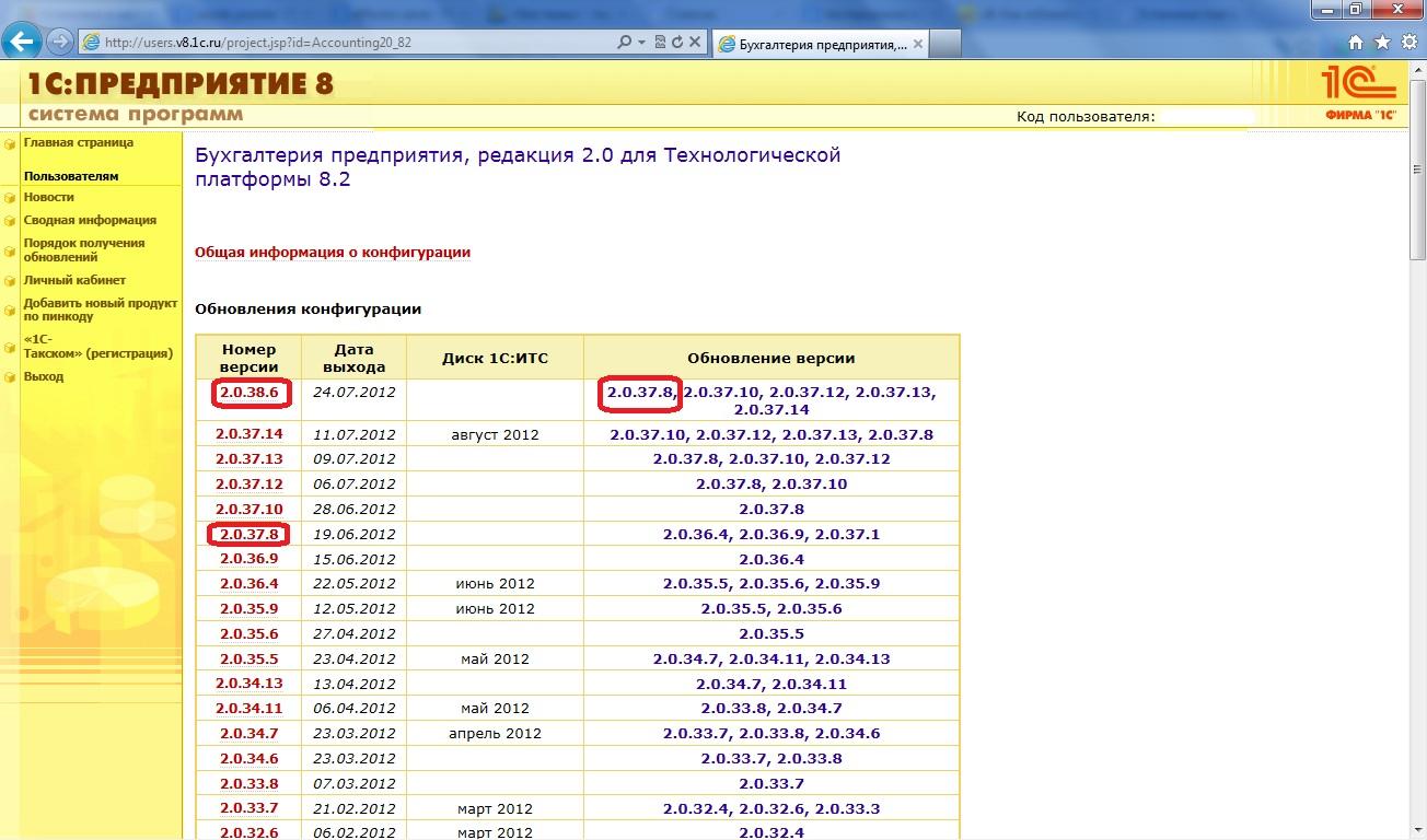 типовые конфигурации 1-с бухгалтерия 8.2