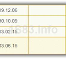 Инструкция по самостоятельному обновлению платформы 1С 8.3 или 8.2