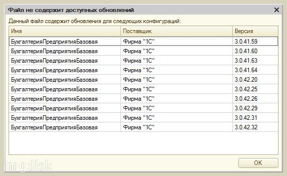файл не содержит доступных обновлений