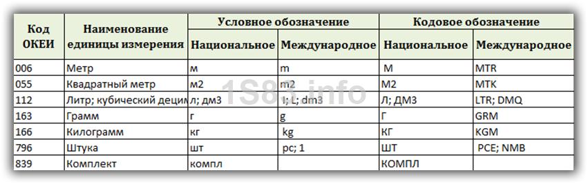 Стоимости часа обозначение украина настенные часы продам старинные
