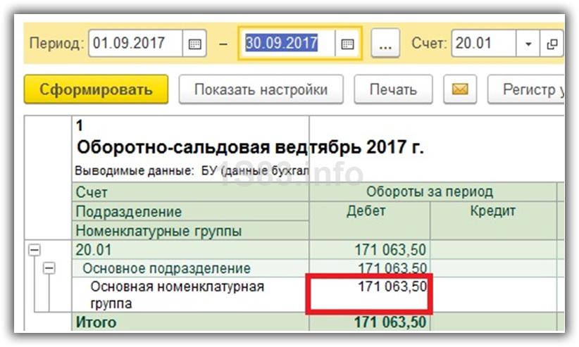 ОСВ по счету 20.01