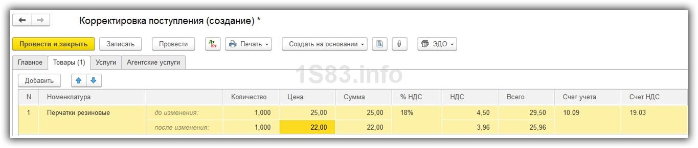 изменение цены