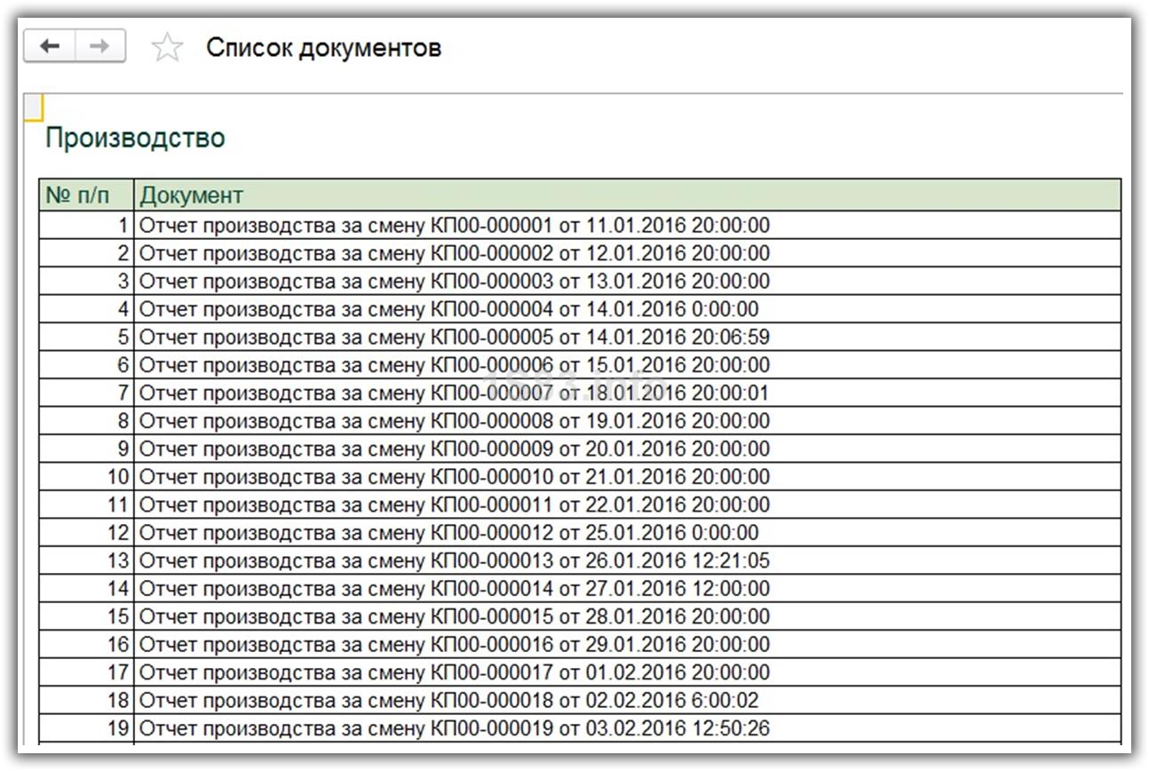 список производственных документов в 1С